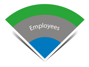 GreenCarrier Spirit-wheel_Employees single