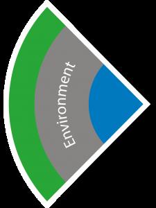 GreenCarrier Spirit-wheel_Environment single